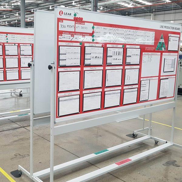 Lear production board