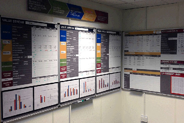 Birtley-Clarity-Visual-management