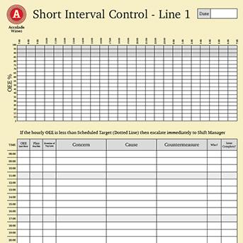 Clarity Short Interval Control Board