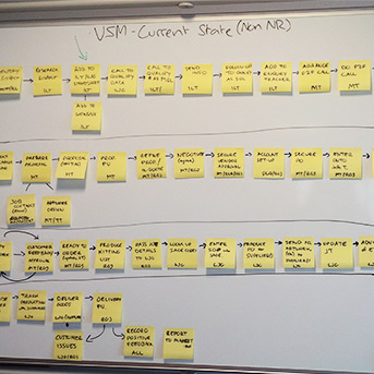 Clarity Value Stream Mapping