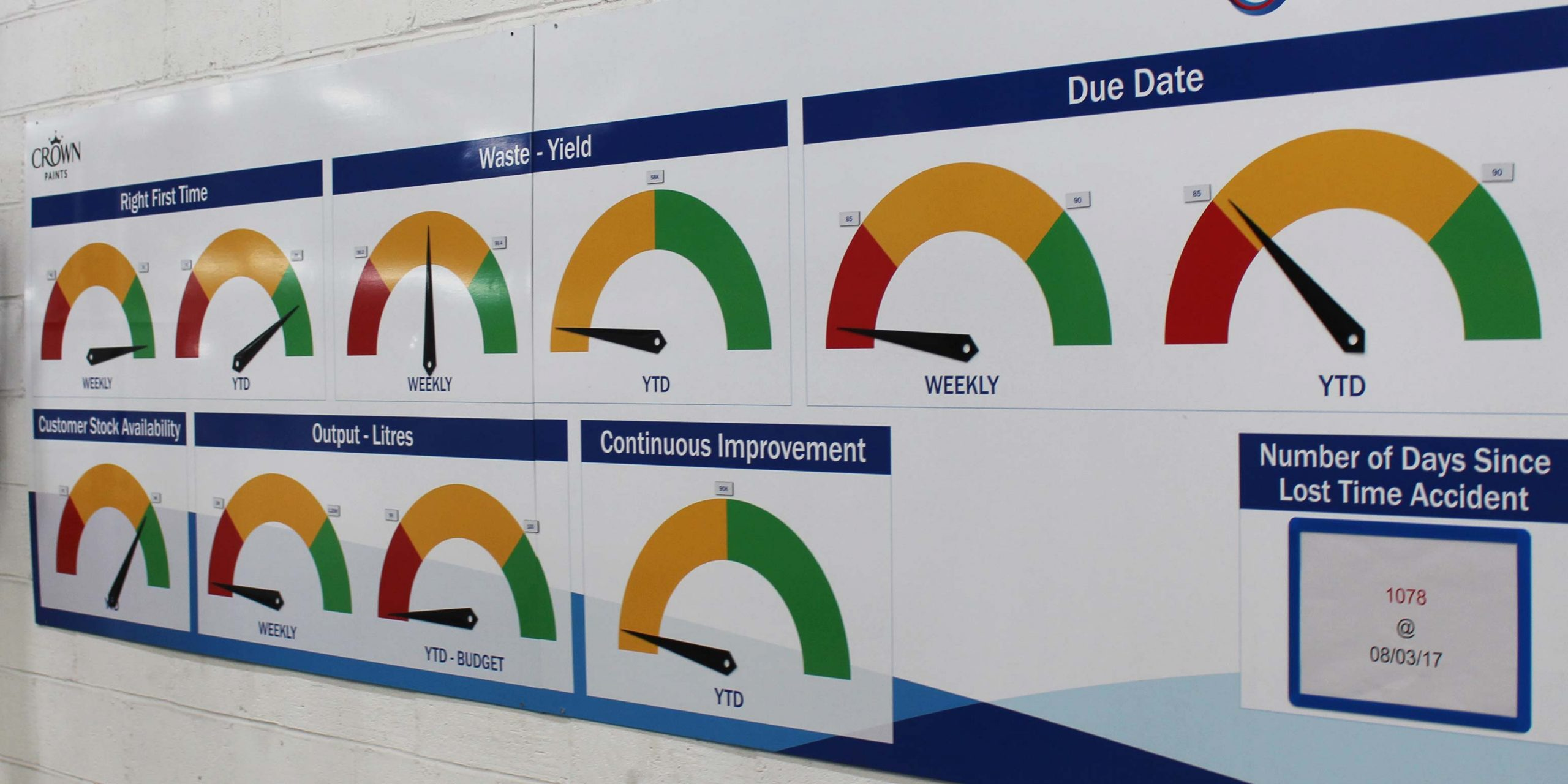Crown Paints - Factory Performance Board - Rev Counter - Visual Management Example - Clarity Visual Management