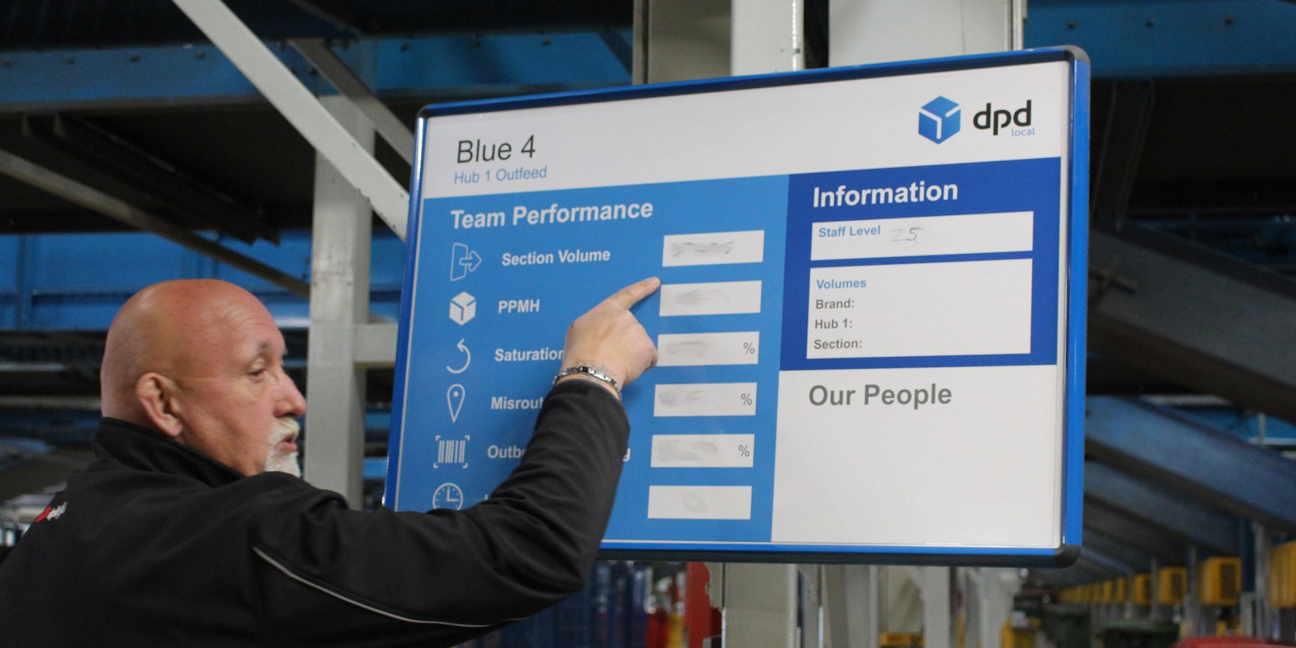 DPD Depot - Daily Performance Board - Visual Management Examples - Clarity Visual Management