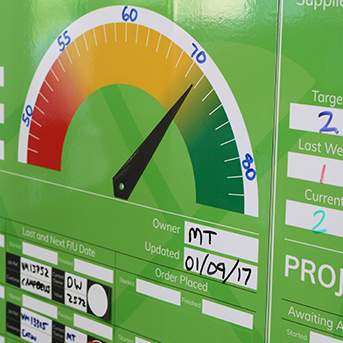 Visual Management Rev Counter - Visual Management Example - Clarity Visual Management