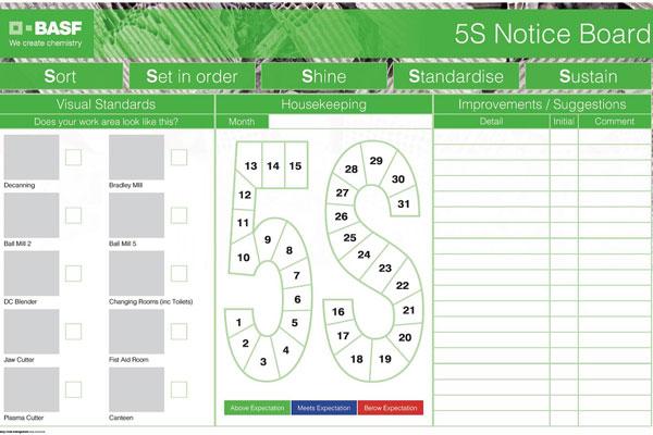 5S Notice Board BASF