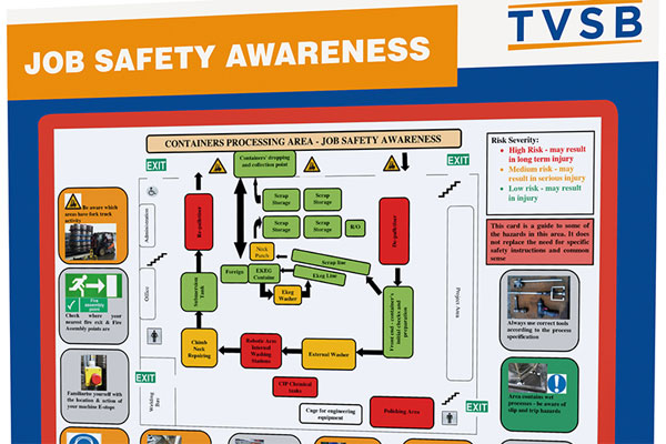 Job Safety Awareness Board