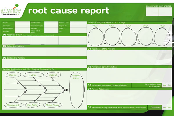 Root Cause Analysis Board