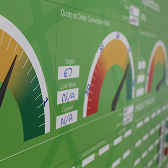 Clarity Visual Management Dashboard
