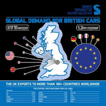 UK Automotive Manufacturing - SMMT Global British Car Exports 2017 - Clarity Visual Management