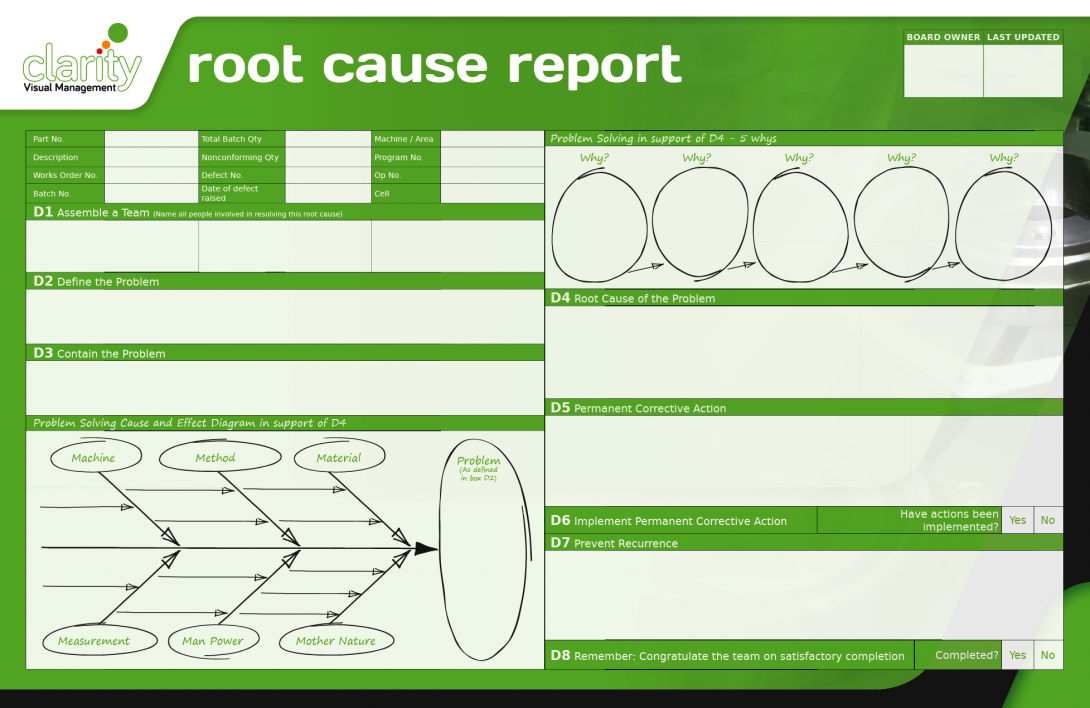 Clarity Root Cause Analysis Board - Clarity Visual Management